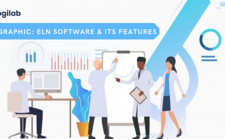 ELN Software & Its Features
